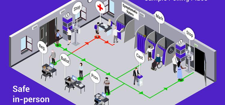 De cómo reducir los riesgos de contagios por coronavirus en los centros de votación