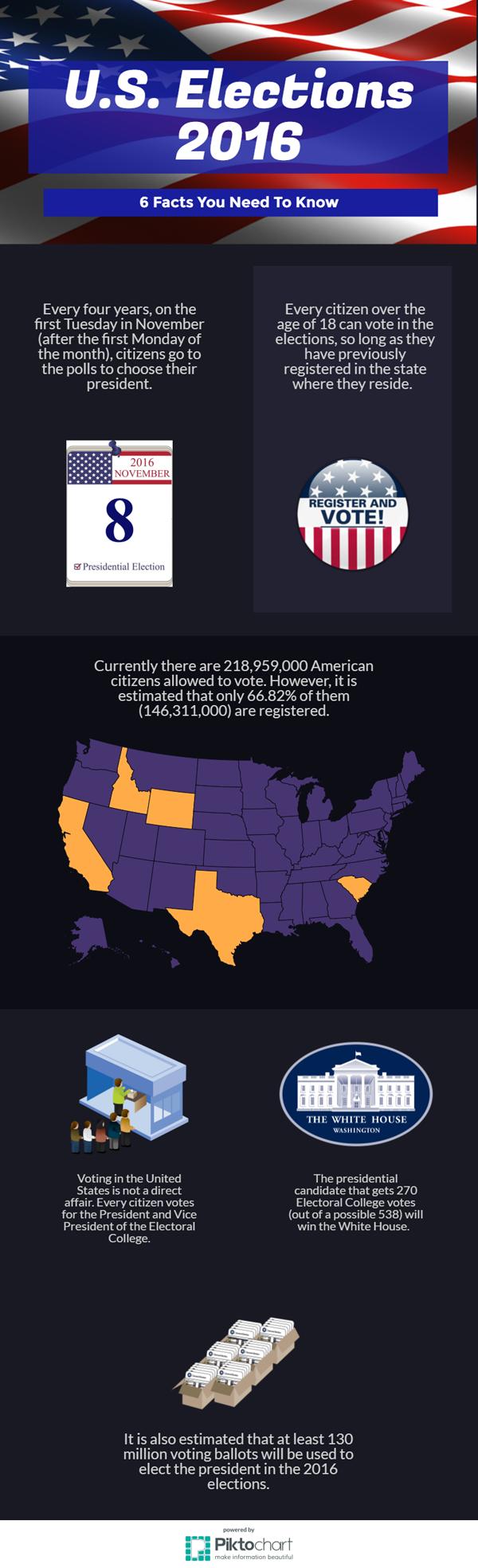 infografia-united states