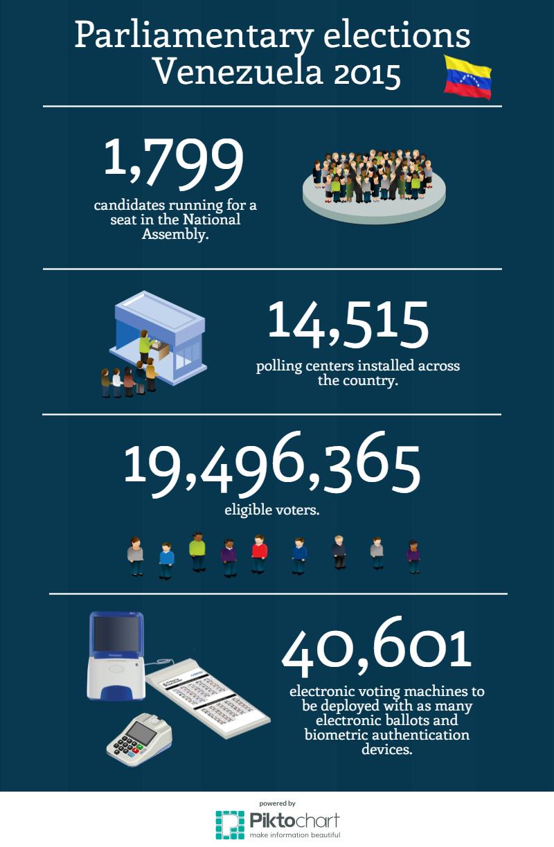 Infografia_Parlamentarias_2015_v1_english